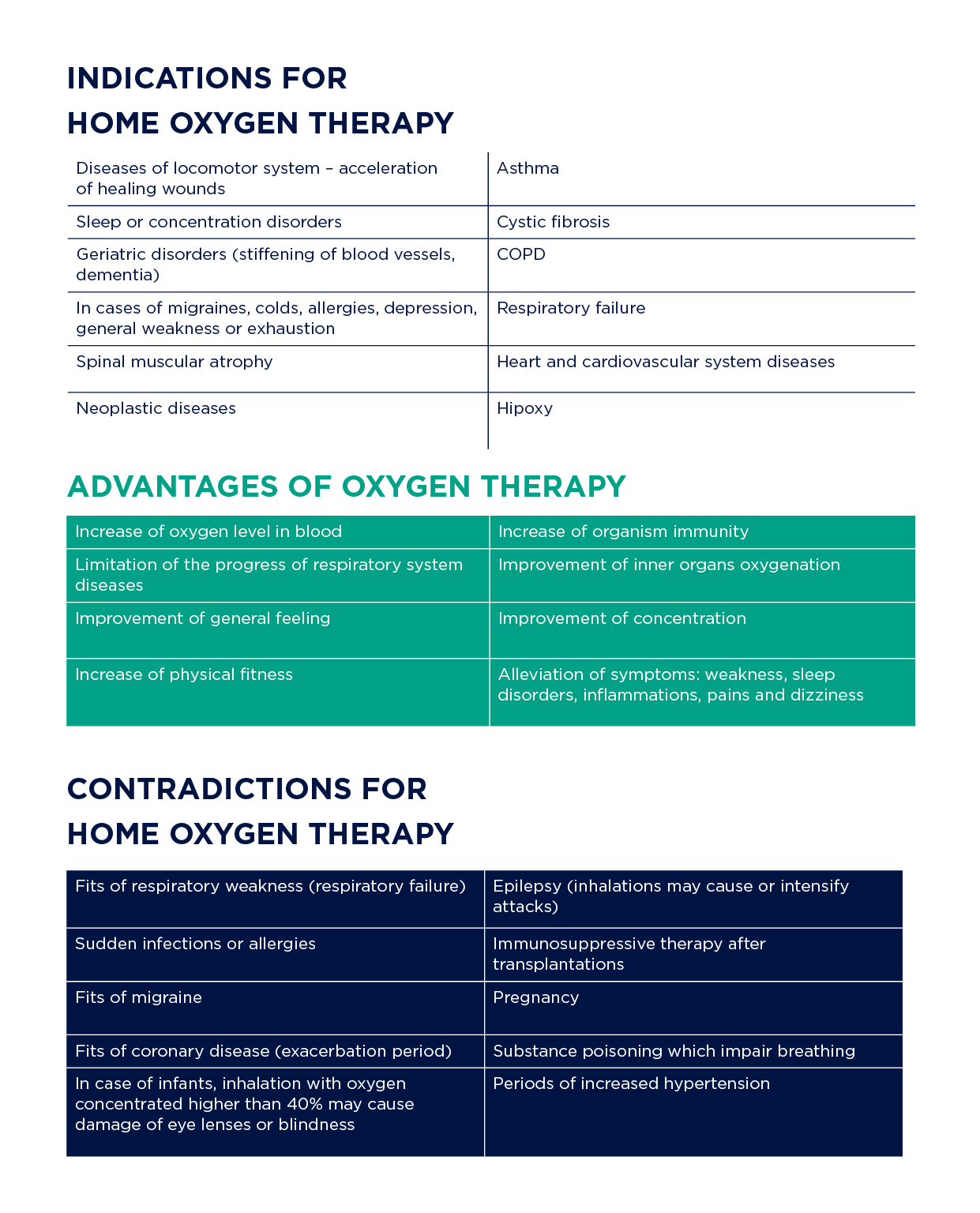 Home Oxygen Therapy Is Used Frequently In Treating The Diseases Characterized By Chronic Progressive Hypoxia Deficiency